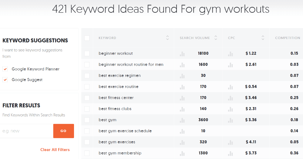 keyword research ubersuggest